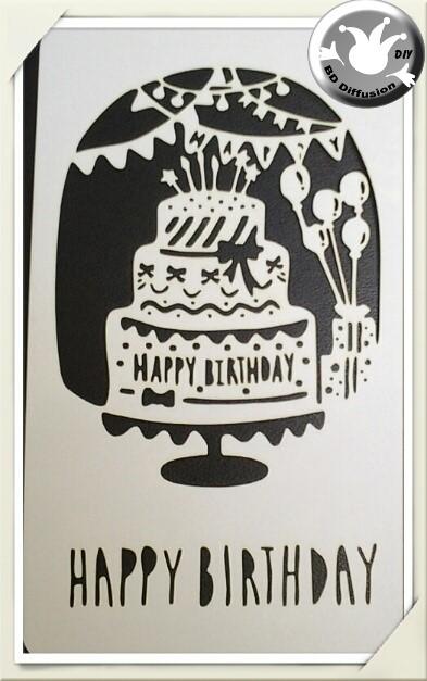 Pochoir pour peinture thème anniversaire